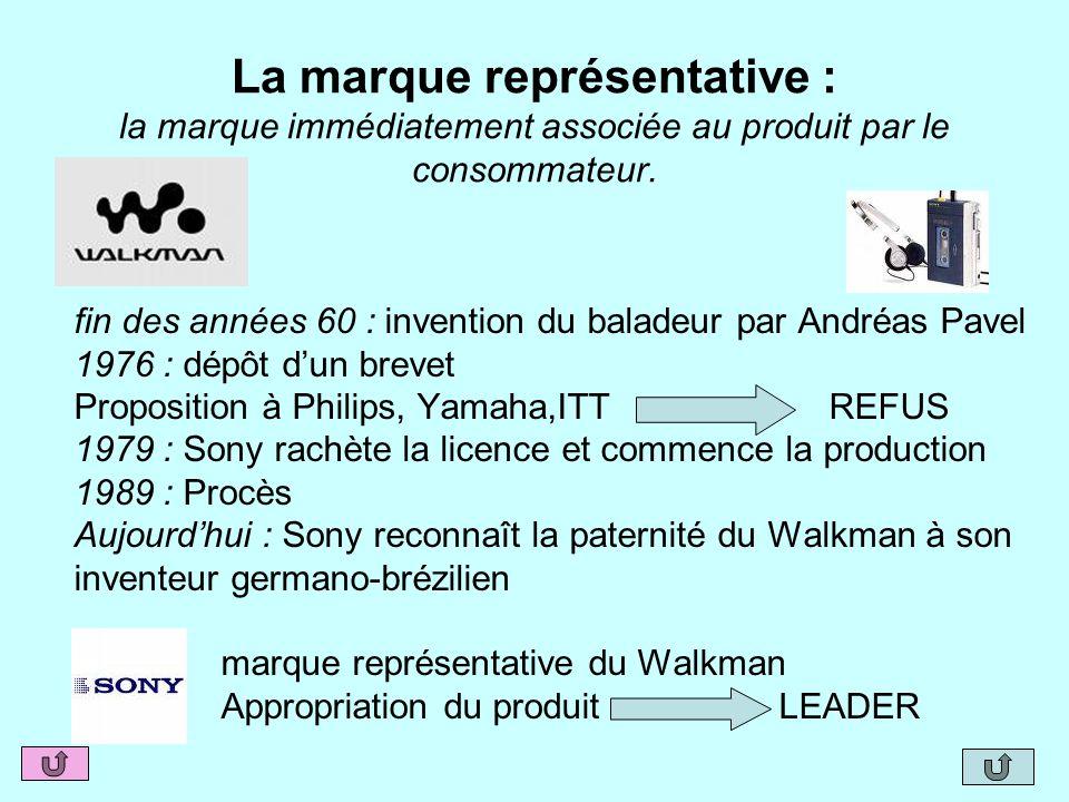 La marque représentative : la marque immédiatement associée au produit par le consommateur. fin des années 60 : invention du baladeur par Andréas Pave