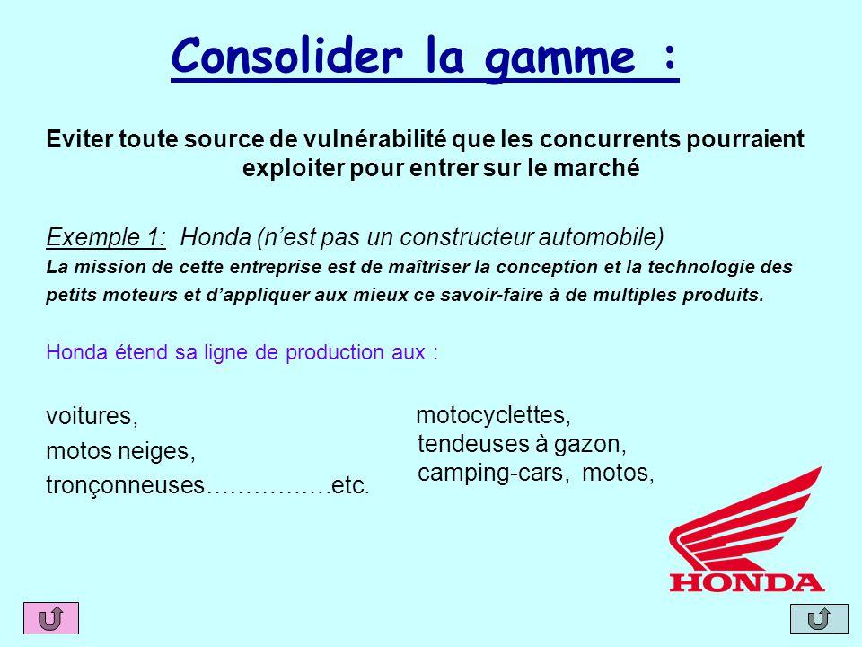 Consolider la gamme : Eviter toute source de vulnérabilité que les concurrents pourraient exploiter pour entrer sur le marché Exemple 1: Honda (n'est
