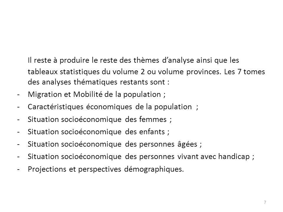 Il reste à produire le reste des thèmes d'analyse ainsi que les tableaux statistiques du volume 2 ou volume provinces.
