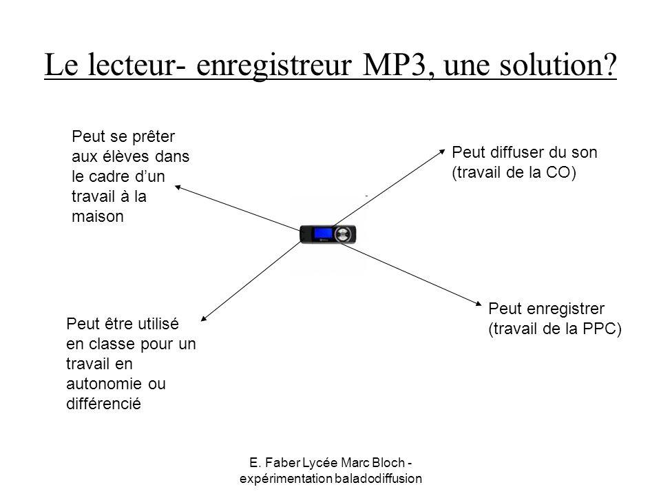 E. Faber Lycée Marc Bloch - expérimentation baladodiffusion Le lecteur- enregistreur MP3, une solution? Peut diffuser du son (travail de la CO) Peut s