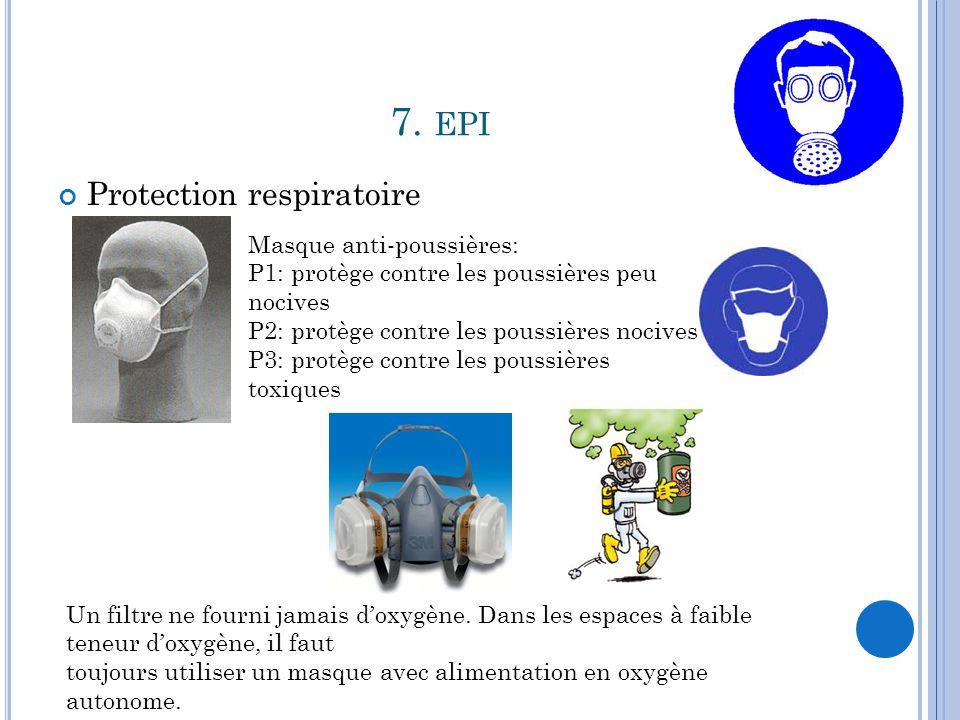 7. EPI Protection respiratoire Masque anti-poussières: P1: protège contre les poussières peu nocives P2: protège contre les poussières nocives P3: pro
