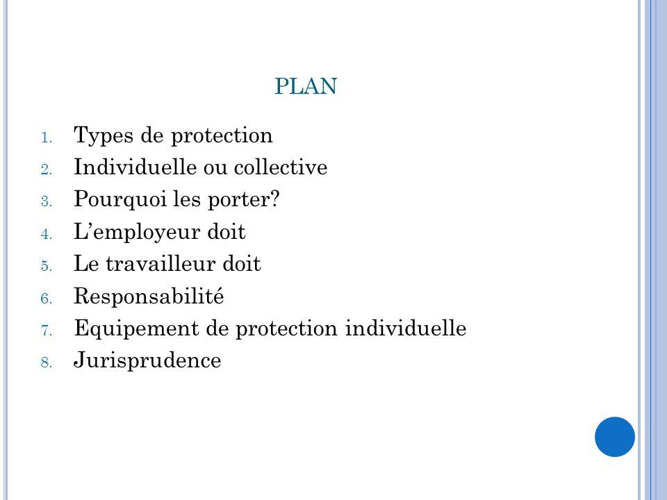 PLAN 1.Types de protection 2. Individuelle ou collective 3.