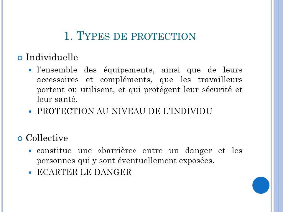 1. T YPES DE PROTECTION Individuelle l'ensemble des équipements, ainsi que de leurs accessoires et compléments, que les travailleurs portent ou utilis