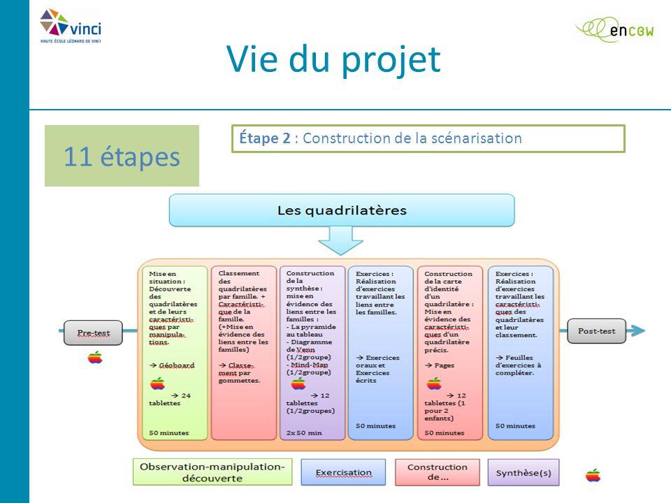 Vie du projet Étape 2 : Construction de la scénarisation 11 étapes