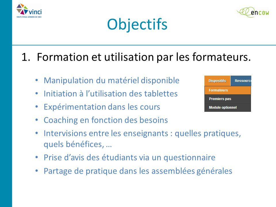Objectifs 1.Formation et utilisation par les formateurs.