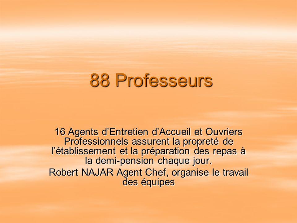 C.D.I (Centre de Documentation et d'Information)  Jean-Marie OLIVADocumentaliste
