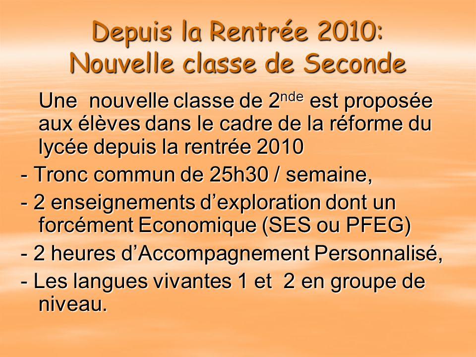 Répartition Filles / Garçons (partie lycée d'Enseignement Général et Technologique) 2013/2014 Filles : 59.8% Garçons : 40.2% 81% de filles en enseigne