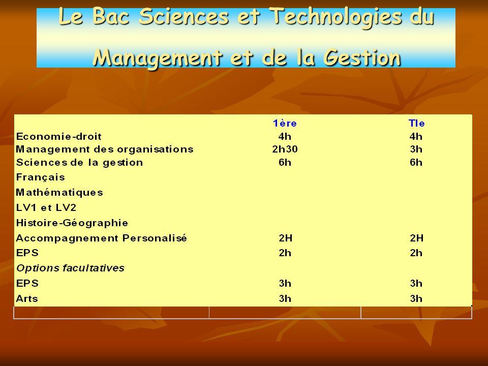 Le Bac ST2S 0, une ou deux options facultatives au choix entre: LV2 (2H), EPS et Arts (3H) +
