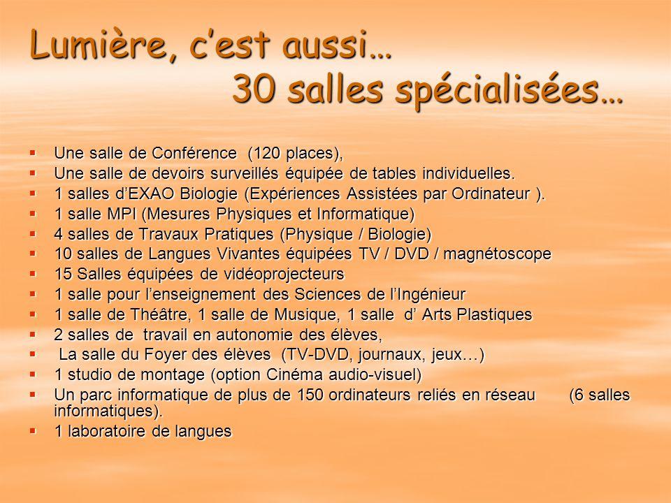 Un site internet interactif www.lyc-lumiere.ac-aix-marseille.fr  Toutes les informations de l'établissement en temps réel.  Ressources documentaires