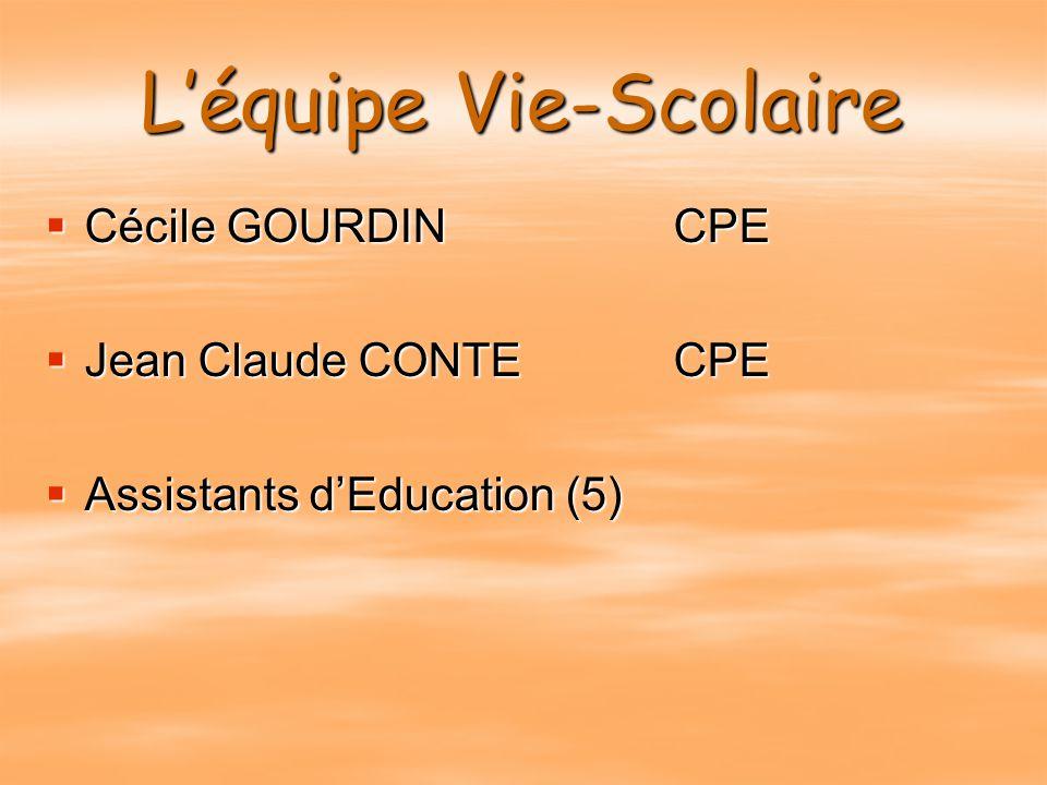 Un site internet interactif www.lyc-lumiere.ac-aix-marseille.fr  Toutes les informations de l'établissement en temps réel.