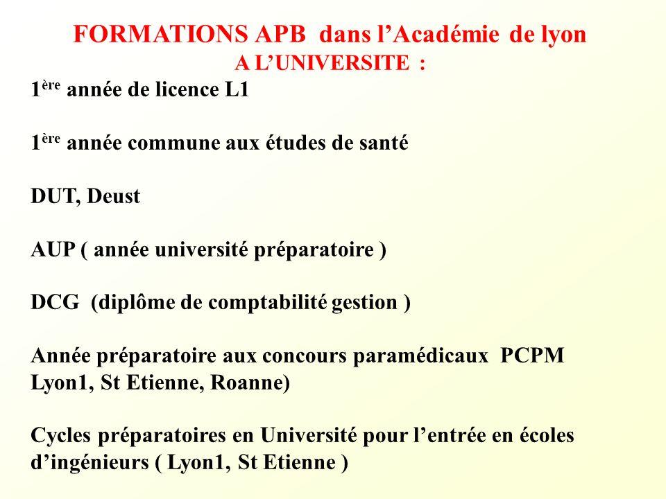 FORMATIONS APB dans l'Académie de lyon A L'UNIVERSITE : 1 ère année de licence L1 1 ère année commune aux études de santé DUT, Deust AUP ( année unive