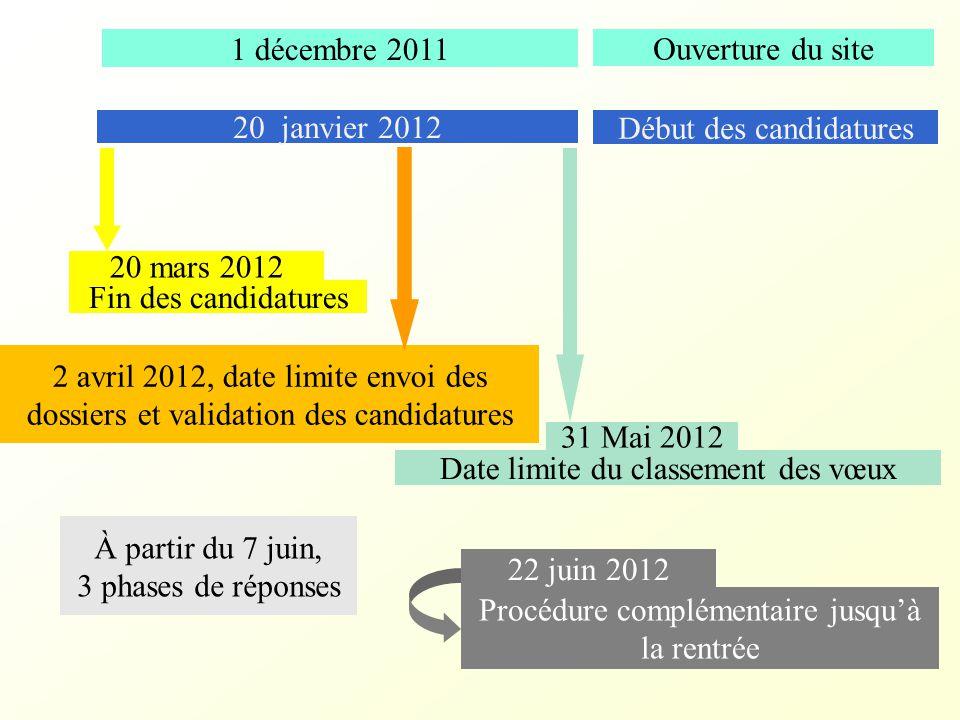 1 décembre 2011 Ouverture du site 20 janvier 2012 Début des candidatures 20 mars 2012 Fin des candidatures 2 avril 2012, date limite envoi des dossier