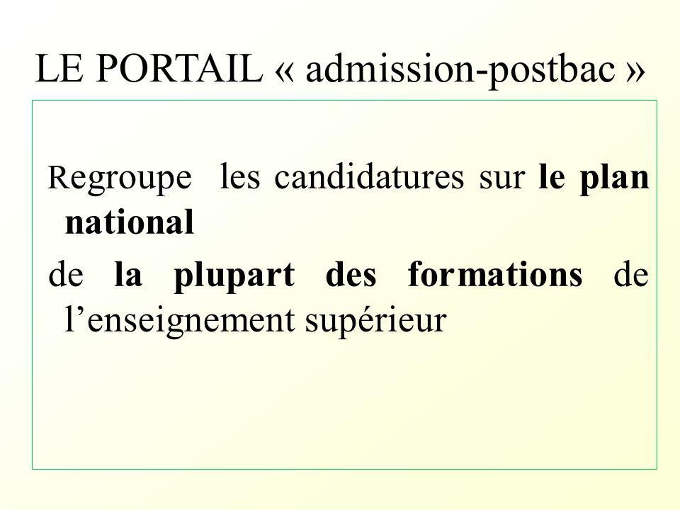 LE PORTAIL « admission-postbac » R egroupe les candidatures sur le plan national de la plupart des formations de l'enseignement supérieur