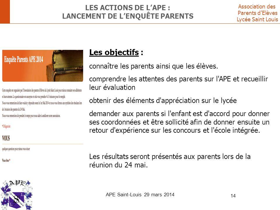 Association des Parents d'Elèves Lycée Saint Louis LES ACTIONS DE L'APE : LANCEMENT DE L'ENQUÊTE PARENTS Les objectifs : connaître les parents ainsi q
