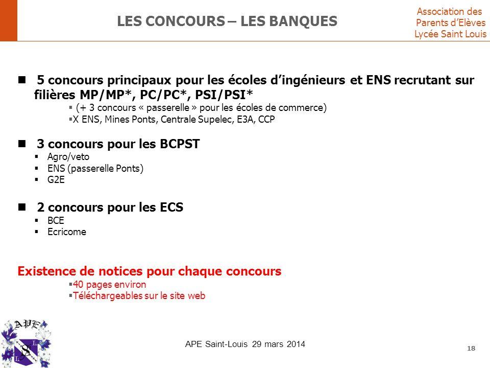 Association des Parents d'Elèves Lycée Saint Louis LES CONCOURS – LES BANQUES 5 concours principaux pour les écoles d'ingénieurs et ENS recrutant sur
