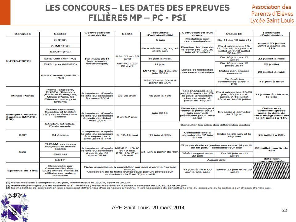 Association des Parents d'Elèves Lycée Saint Louis LES CONCOURS – LES DATES DES EPREUVES FILIÈRES MP – PC - PSI 22 APE Saint-Louis 29 mars 2014