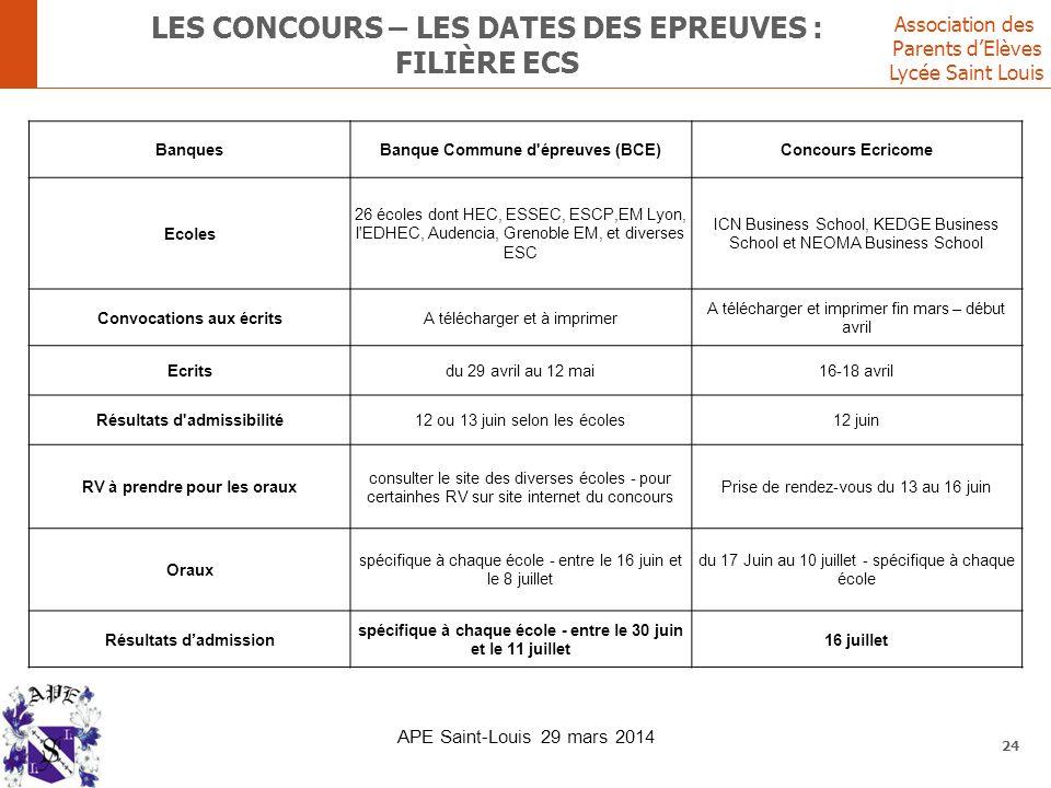 Association des Parents d'Elèves Lycée Saint Louis LES CONCOURS – LES DATES DES EPREUVES : FILIÈRE ECS 24 APE Saint-Louis 29 mars 2014 BanquesBanque C