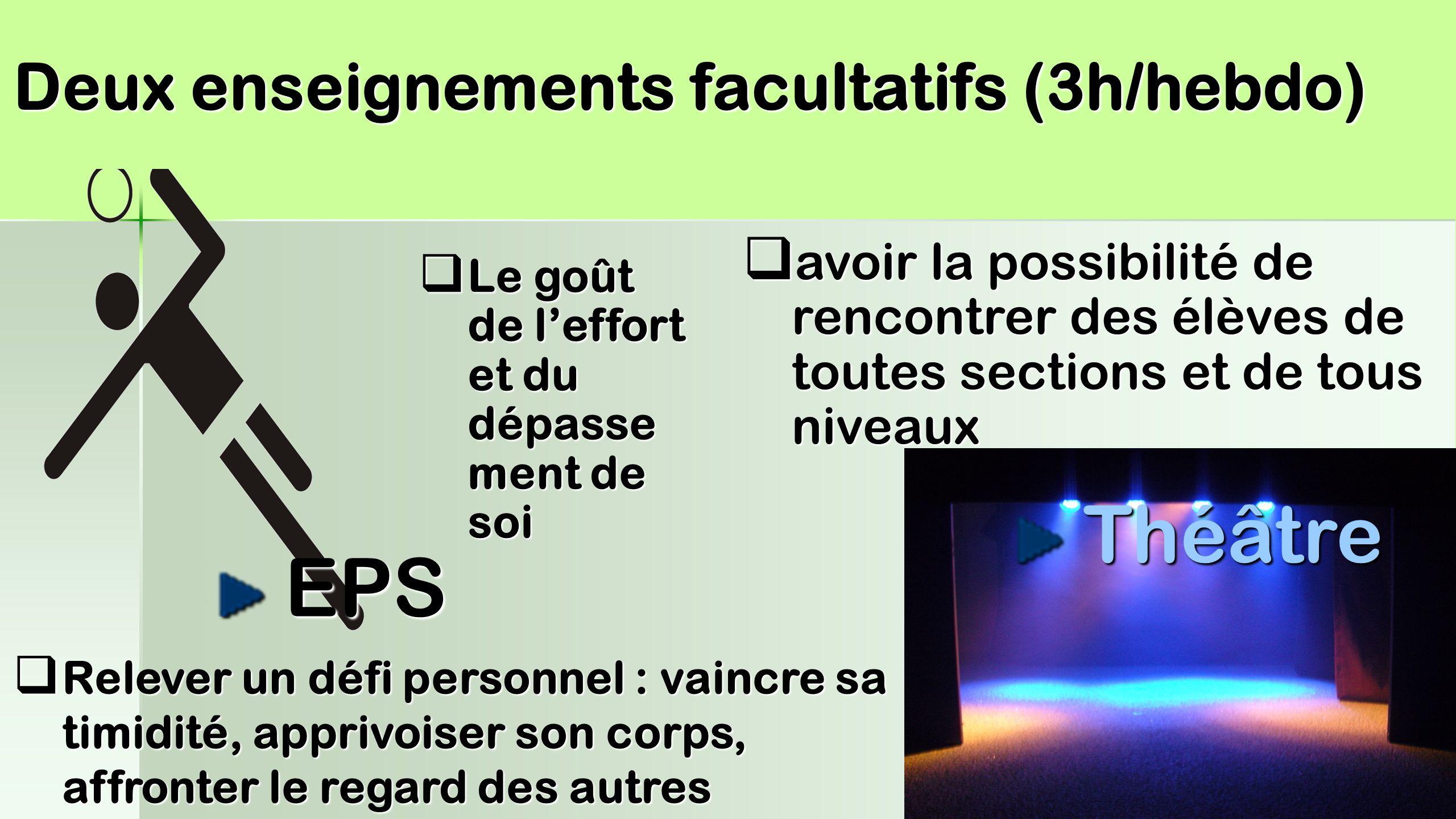 Deux enseignements facultatifs (3h/hebdo) EPS EPS Théâtre Théâtre aaaavoir la possibilité de rencontrer des élèves de toutes sections et de tous n