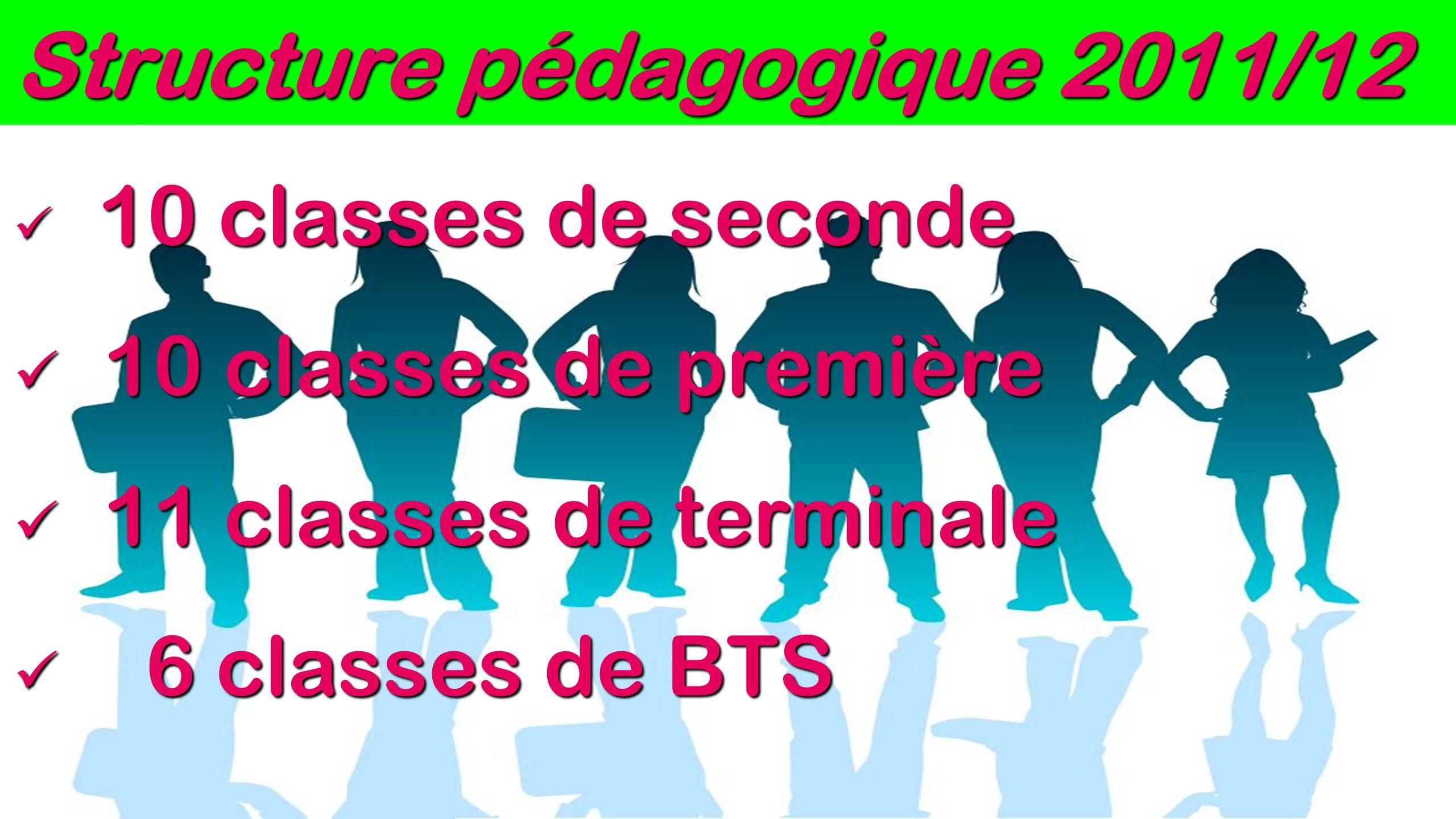 Structure pédagogique 2011/12 10 classes de seconde 10 classes de seconde 10 classes de première 10 classes de première 11 classes de terminale 11 cla