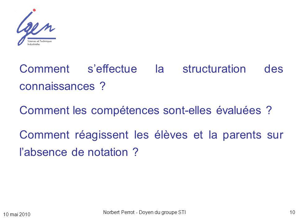 10 mai 2010 Norbert Perrot - Doyen du groupe STI10 Comment s'effectue la structuration des connaissances .