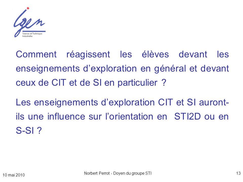 10 mai 2010 Norbert Perrot - Doyen du groupe STI13 Comment réagissent les élèves devant les enseignements d'exploration en général et devant ceux de CIT et de SI en particulier .