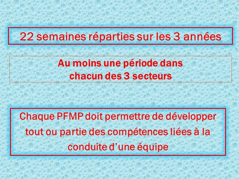 Au moins une période dans chacun des 3 secteurs Chaque PFMP doit permettre de développer tout ou partie des compétences liées à la conduite d'une équi