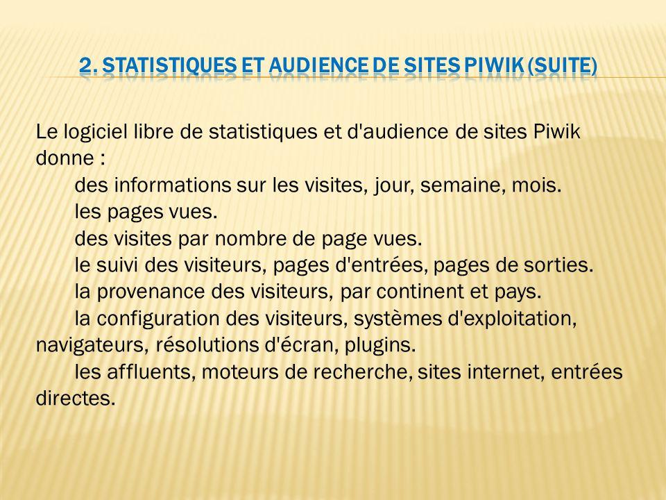 Le logiciel libre de statistiques et d'audience de sites Piwik donne : des informations sur les visites, jour, semaine, mois. les pages vues. des visi