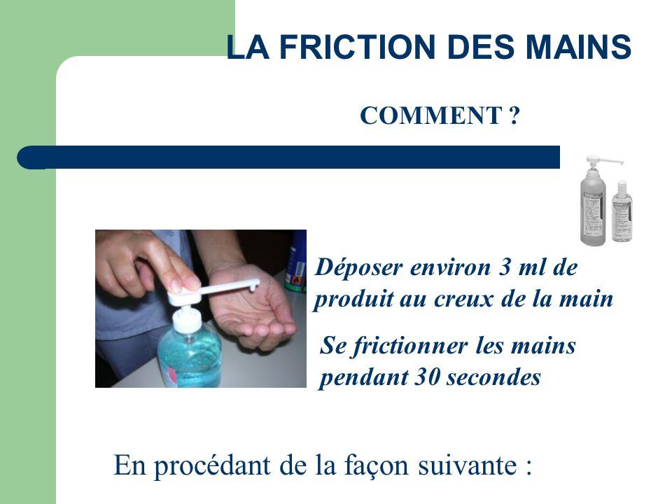 Déposer environ 3 ml de produit au creux de la main Se frictionner les mains pendant 30 secondes En procédant de la façon suivante : LA FRICTION DES M