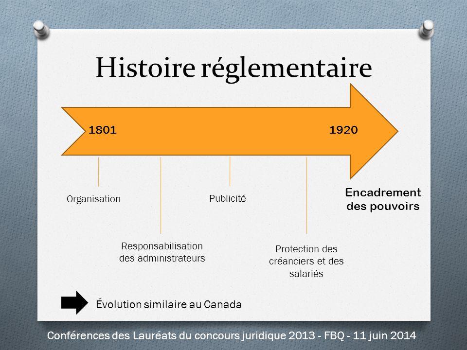 Organisation Responsabilisation des administrateurs Publicité Protection des créanciers et des salariés 18011920 Histoire réglementaire Évolution simi