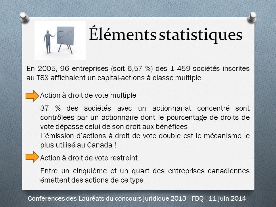 Éléments statistiques En 2005, 96 entreprises (soit 6,57 %) des 1 459 sociétés inscrites au TSX affichaient un capital-actions à classe multiple Action à droit de vote multiple 37 % des sociétés avec un actionnariat concentré sont contrôlées par un actionnaire dont le pourcentage de droits de vote dépasse celui de son droit aux bénéfices L'émission d'actions à droit de vote double est le mécanisme le plus utilisé au Canada .