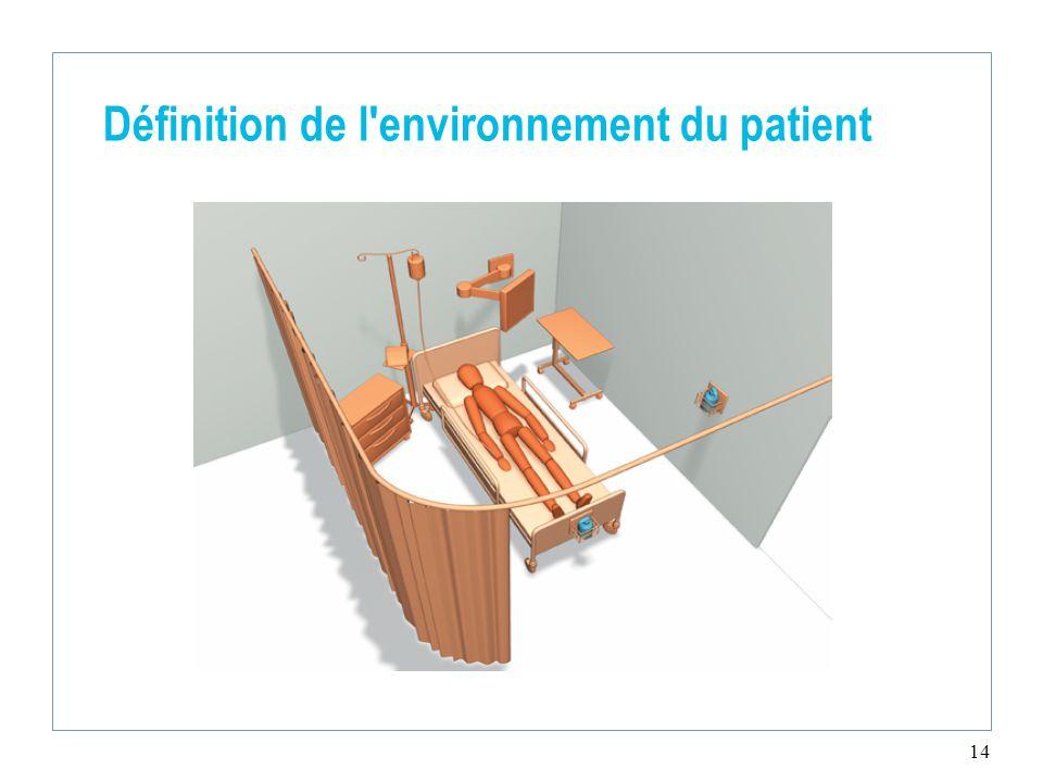 14 Définition de l environnement du patient
