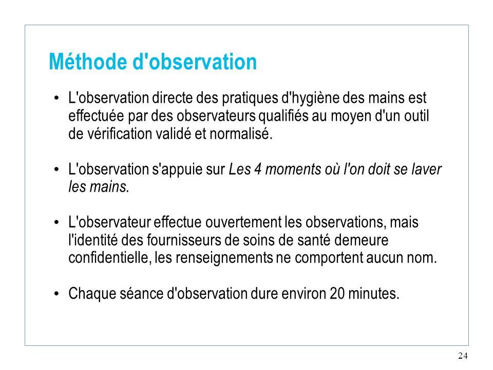 24 Méthode d observation L observation directe des pratiques d hygiène des mains est effectuée par des observateurs qualifiés au moyen d un outil de vérification validé et normalisé.