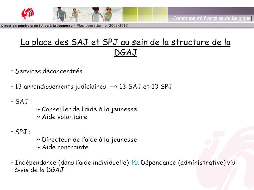 La place des SAJ et SPJ au sein de la structure de la DGAJ Services déconcentrés 13 arrondissements judiciaires ―> 13 SAJ et 13 SPJ SAJ : ~ Conseiller
