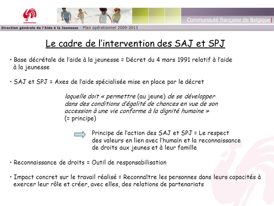 Le cadre de l'intervention des SAJ et SPJ Base décrétale de l'aide à la jeunesse = Décret du 4 mars 1991 relatif à l'aide à la jeunesse SAJ et SPJ = A