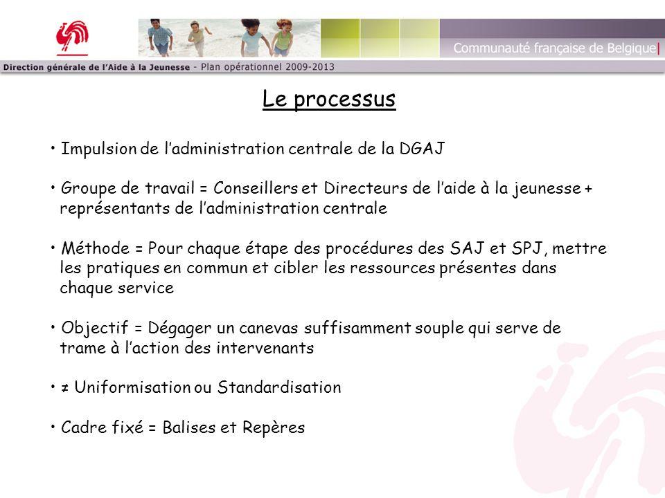 Le processus Impulsion de l'administration centrale de la DGAJ Groupe de travail = Conseillers et Directeurs de l'aide à la jeunesse + représentants d