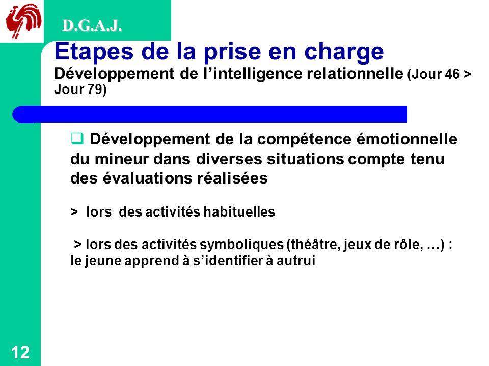 12 Etapes de la prise en charge Développement de l'intelligence relationnelle (Jour 46 > Jour 79) D.G.A.J.