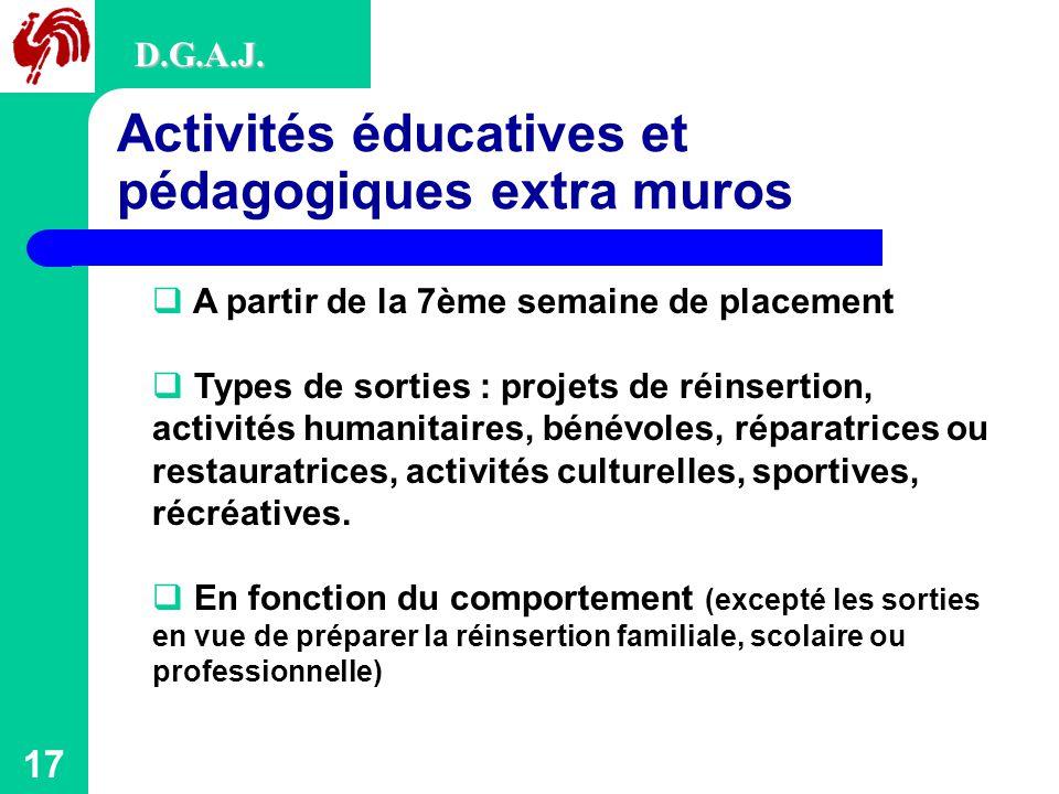 17 Activités éducatives et pédagogiques extra muros D.G.A.J.