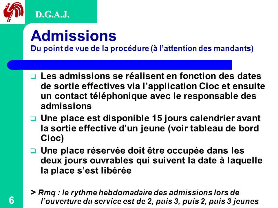 6 Admissions Du point de vue de la procédure (à l'attention des mandants) D.G.A.J.