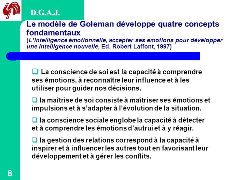 8 Le modèle de Goleman développe quatre concepts fondamentaux (L'intelligence émotionnelle, accepter ses émotions pour développer une intelligence nouvelle, Ed.