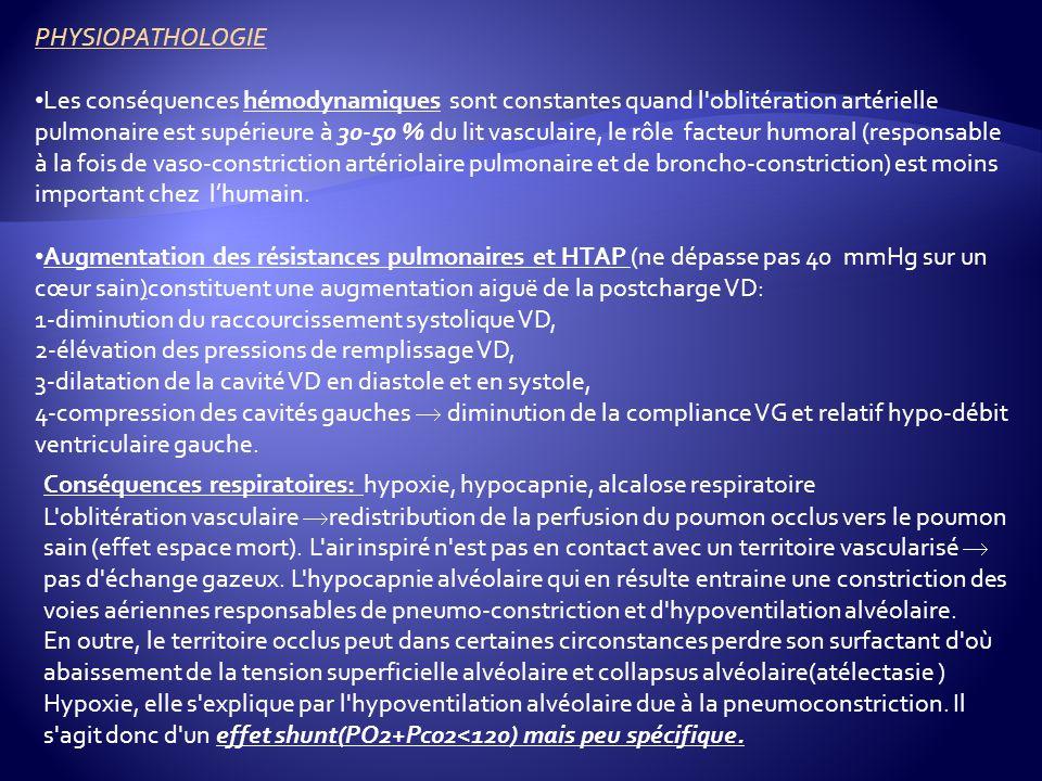  SEVERITE DE L' EMBOLIE PULMONIARE  Plus de stratification du risque Radiologique Les Marqueurs Principaux pour Evaluer le risque de l EP Marqueurs cliniquesCHOC Hypotension ( PAS 15 min sans autres causes ) Marqueurs de dysfonction VDCritères échographiques(dilatation,,) Dilatation du VD sur le TDM Elévation de la BNP ou NT-proBNP Elévation des pressions du VD au Cathétérisme Marqueurs de souffrance myocardiqueElévation de la Troponine T,I (Heart-type Fatty Acid Binding Protein évaluation en cours)