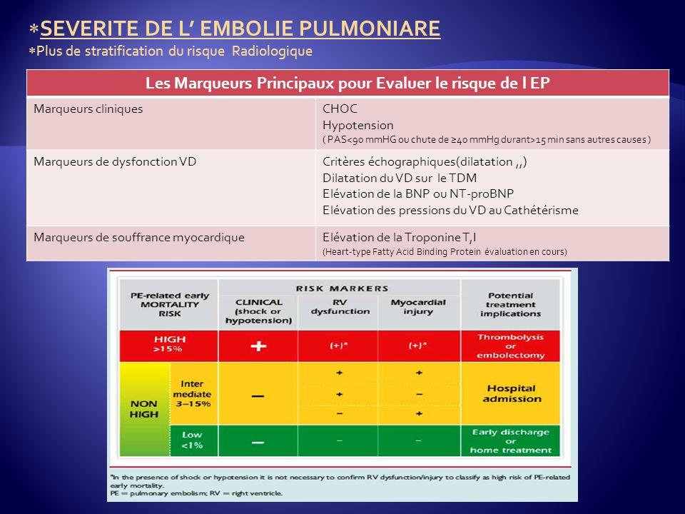 D-Dimères (Nl 1000 ng/ml se voit aussi bien en cas de thrombose veineuse profonde que d infection profonde de maladie inflammatoire, patient alité, dissection aortique etc...