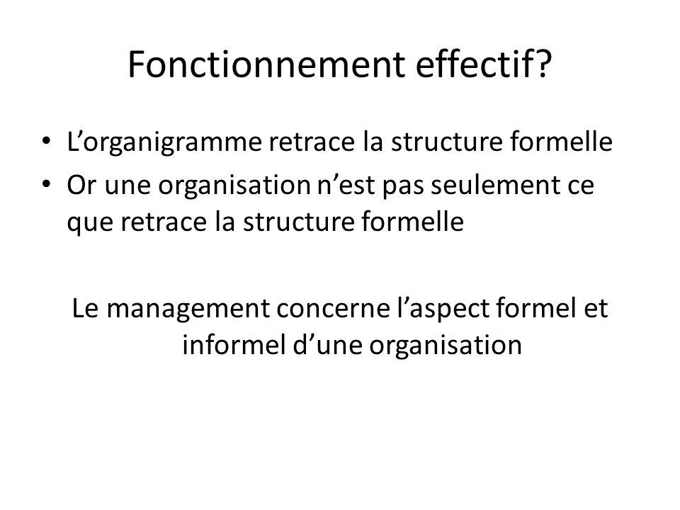 Fonctionnement effectif? L'organigramme retrace la structure formelle Or une organisation n'est pas seulement ce que retrace la structure formelle Le