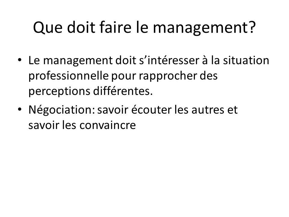 Que doit faire le management? Le management doit s'intéresser à la situation professionnelle pour rapprocher des perceptions différentes. Négociation: