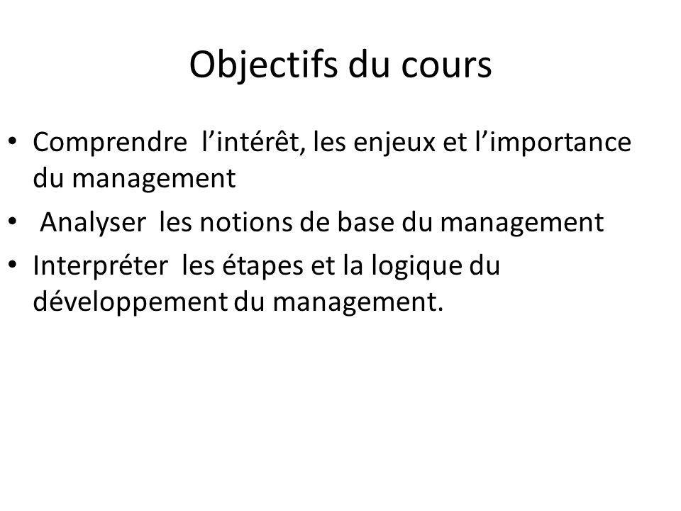 Objectifs du cours Comprendre l'intérêt, les enjeux et l'importance du management Analyser les notions de base du management Interpréter les étapes et
