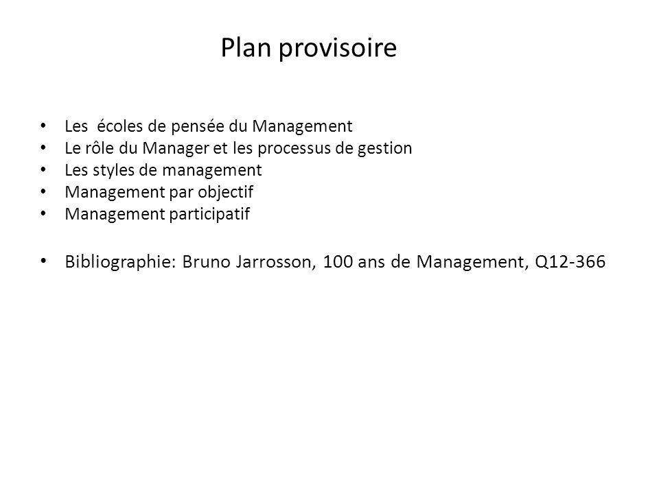 Les écoles de pensée du Management Le rôle du Manager et les processus de gestion Les styles de management Management par objectif Management particip