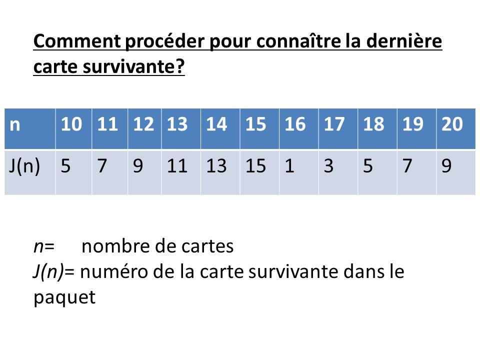 Comment procéder pour connaître la dernière carte survivante? n= nombre de cartes J(n)= numéro de la carte survivante dans le paquet n1011121314151617
