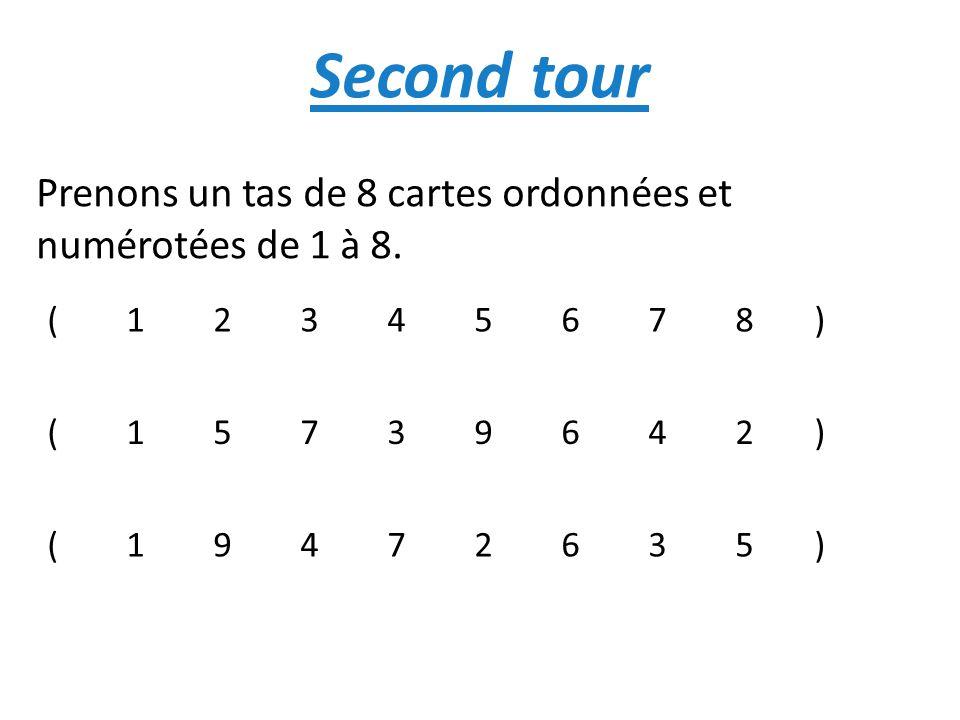 Second tour Prenons un tas de 8 cartes ordonnées et numérotées de 1 à 8. ( 1 2 3 4 5 6 7 8 ) ( 1 5 7 3 9 6 4 2 ) ( 1 9 4 7 2 6 3 5 )
