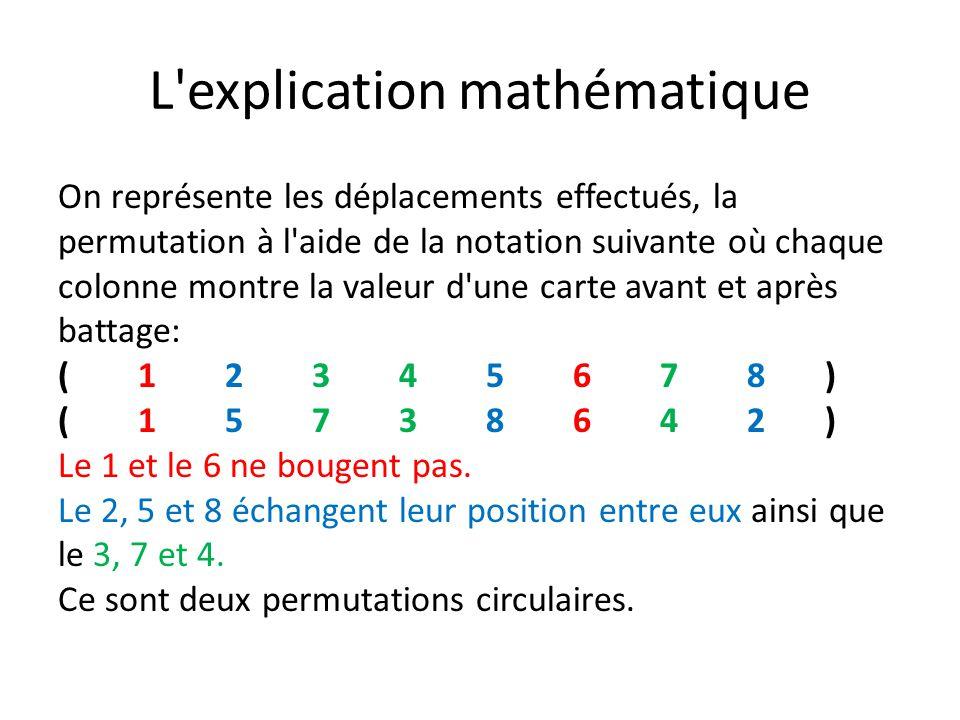 L explication mathématique On représente les déplacements effectués, la permutation à l aide de la notation suivante où chaque colonne montre la valeur d une carte avant et après battage: ( 1 2 3 4 5 6 7 8 ) ( 1 5 7 3 8 6 4 2 ) Le 1 et le 6 ne bougent pas.