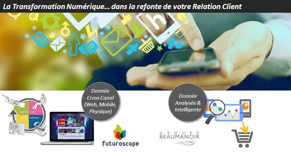 La Transformation Numérique… dans la refonte de votre Relation Client Donnée Cross Canal (Web, Mobile, Physique) Donnée Analysée & Intelligente