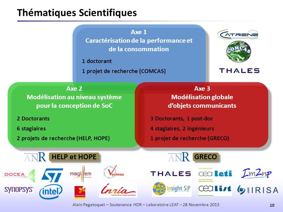 Thématiques Scientifiques 10 Alain Pegatoquet – Soutenance HDR – Laboratoire LEAT – 28 Novembre 2013 Axe 1 Caractérisation de la performance et de la